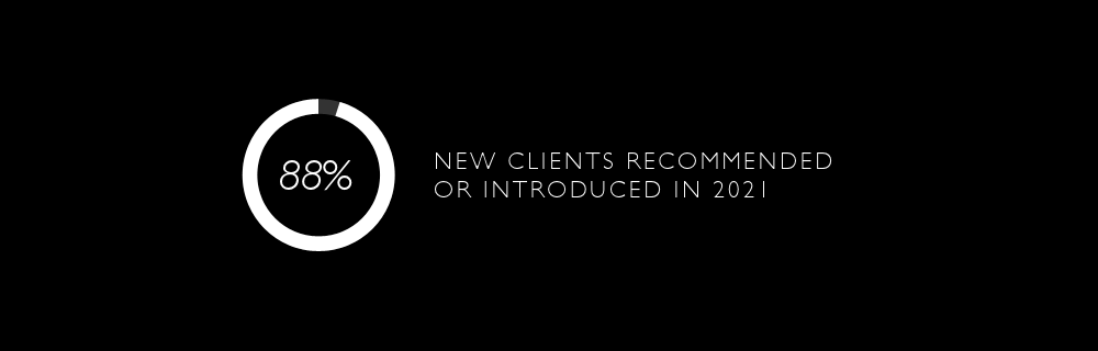 84% New Clients Recommended Or Introduced In 2018