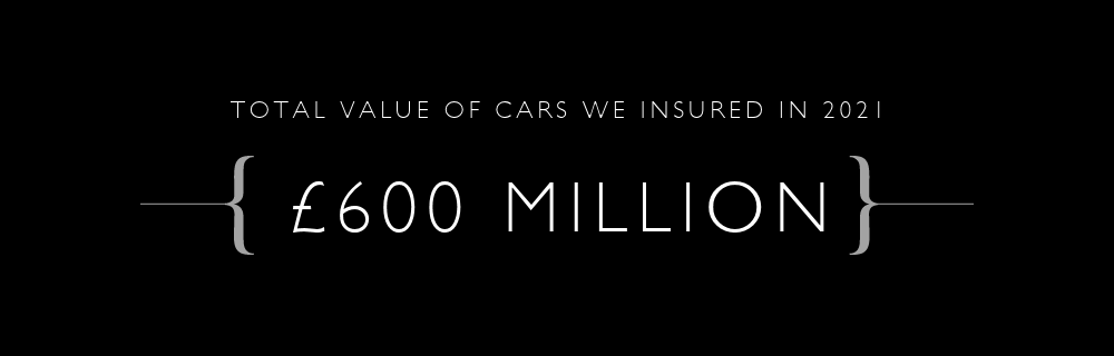 £595 Million Vehicles Insured