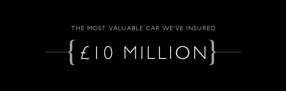 �10 Million Most Valuable Car Insured